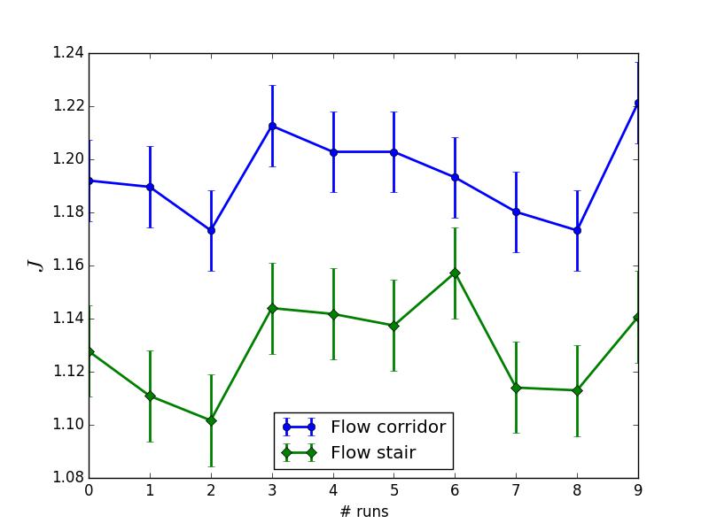 Utest/rimea_tests/test_13/flow.png