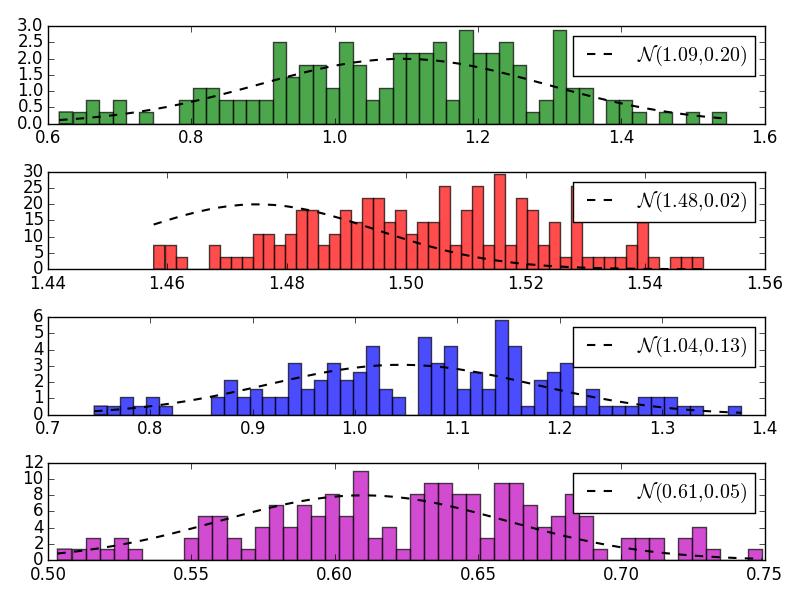 Utest/rimea_tests/test_7/velocity_distribution.png